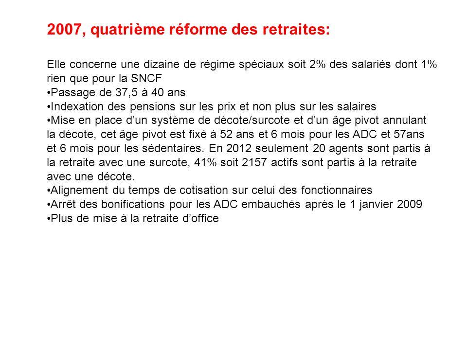 2007, quatrième réforme des retraites:
