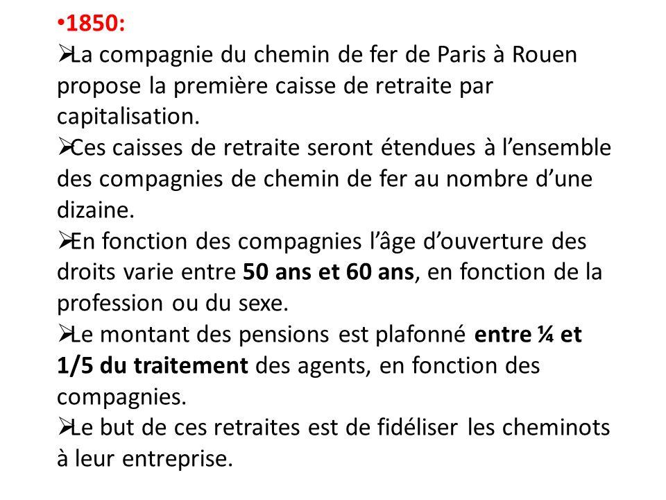 1850: La compagnie du chemin de fer de Paris à Rouen propose la première caisse de retraite par capitalisation.