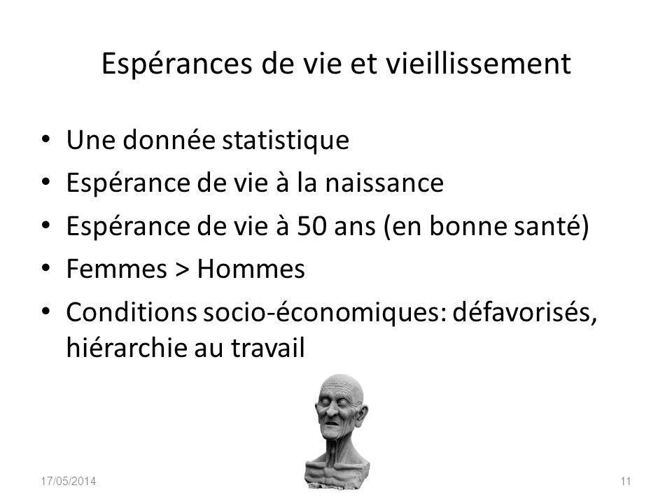 Espérances de vie et vieillissement