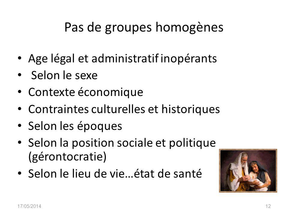 Pas de groupes homogènes