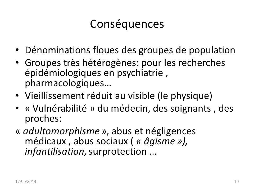 Conséquences Dénominations floues des groupes de population