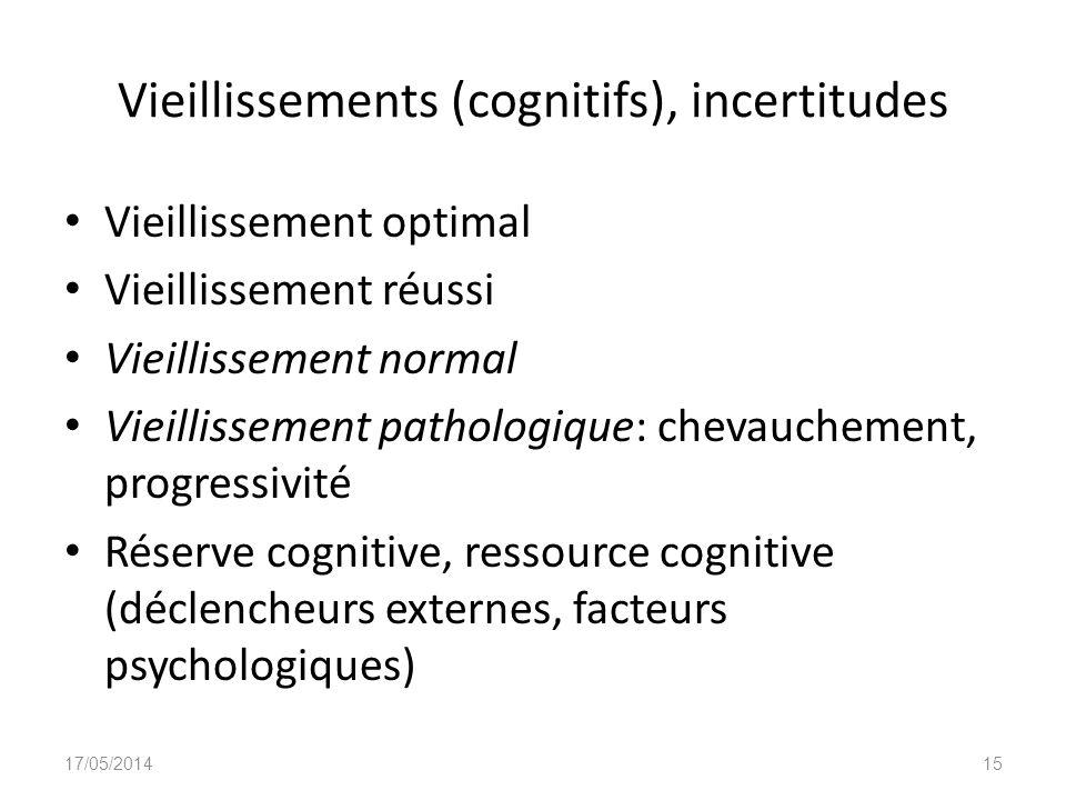 Vieillissements (cognitifs), incertitudes