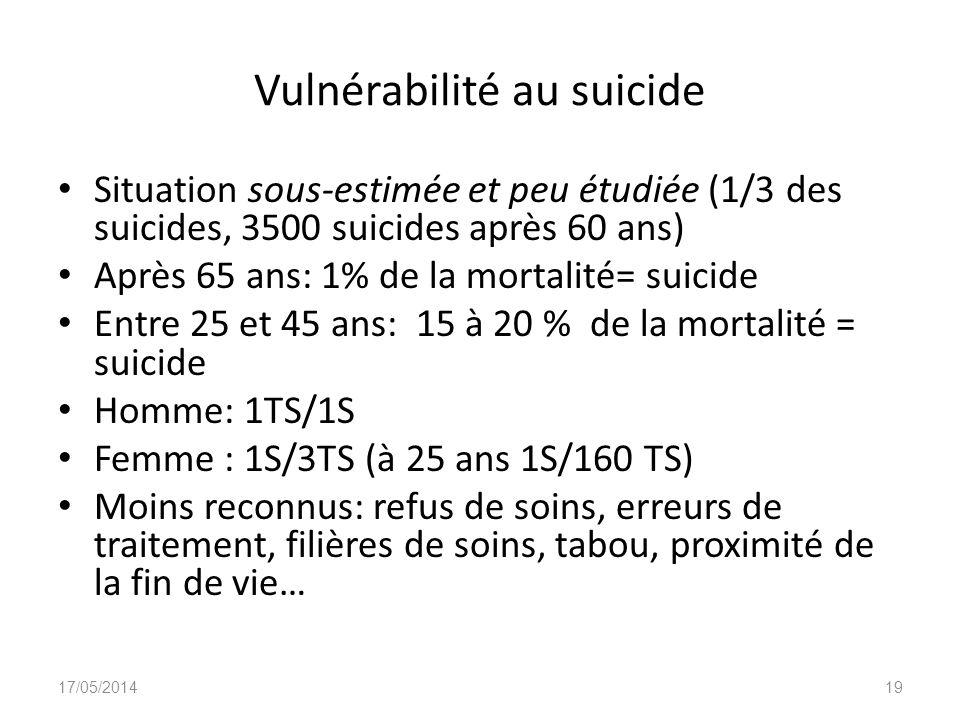Vulnérabilité au suicide