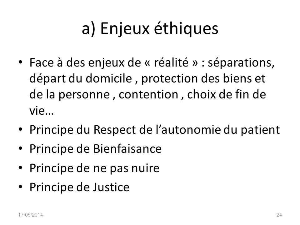 a) Enjeux éthiques