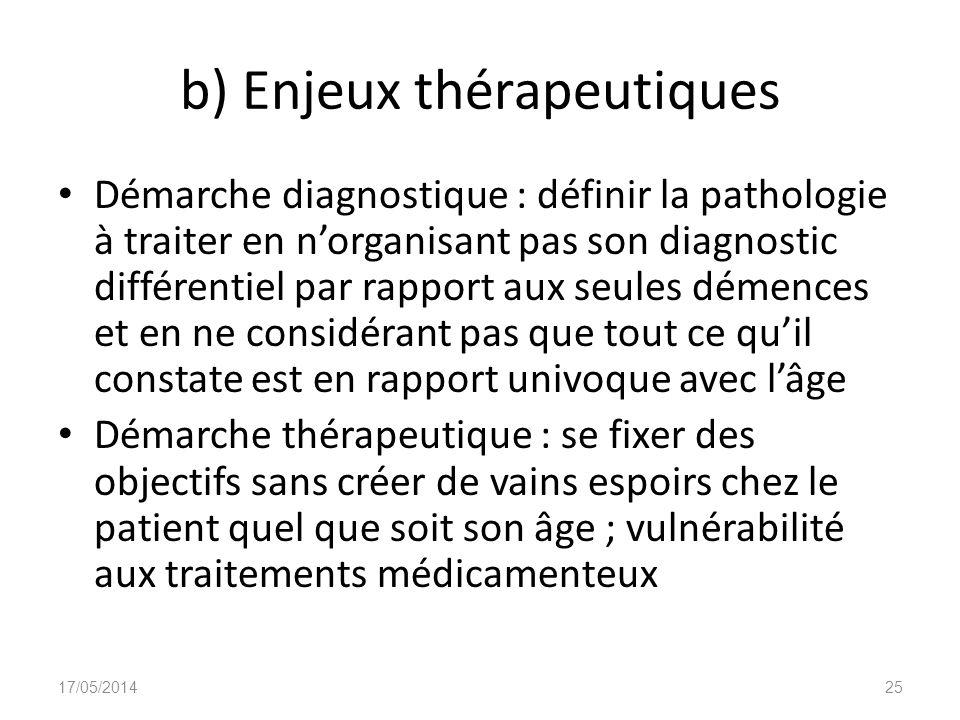 b) Enjeux thérapeutiques