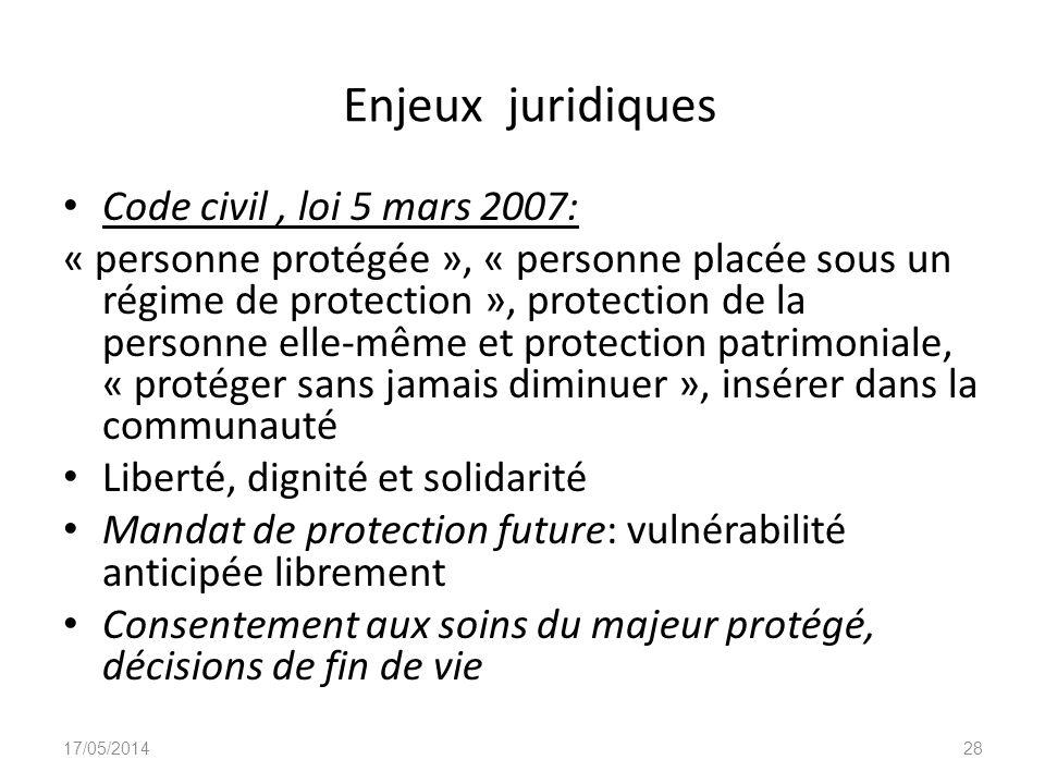 Enjeux juridiques Code civil , loi 5 mars 2007: