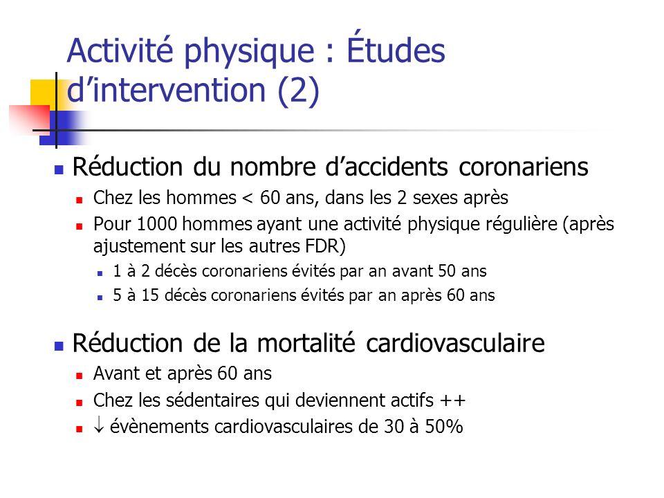 Activité physique : Études d'intervention (2)