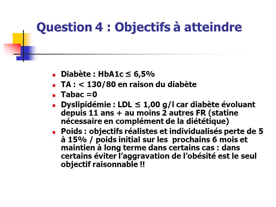 Question 4 : Objectifs à atteindre