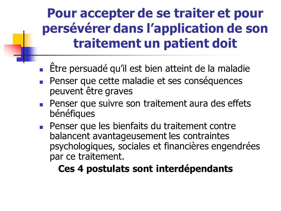 Pour accepter de se traiter et pour persévérer dans l'application de son traitement un patient doit