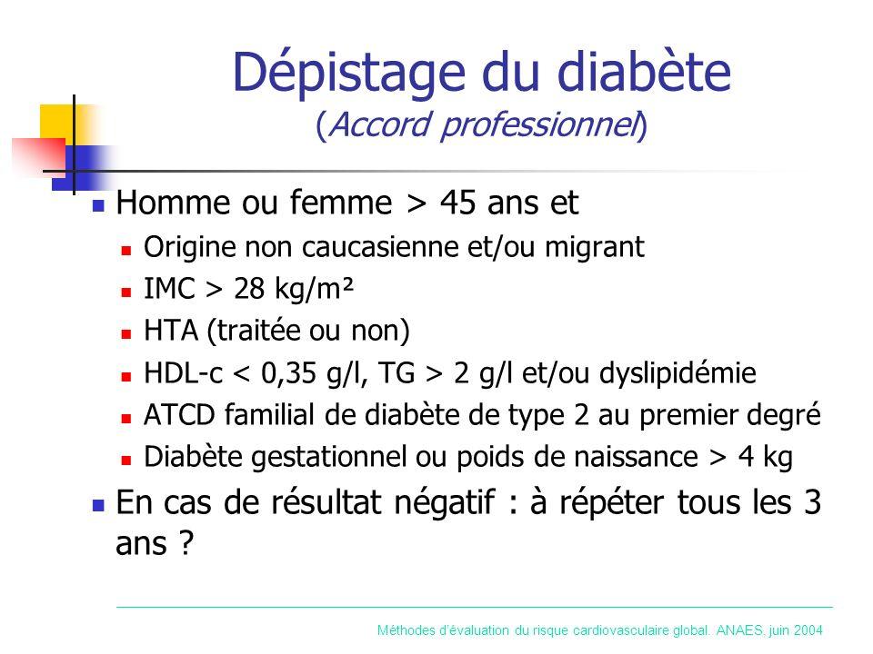 Dépistage du diabète (Accord professionnel)