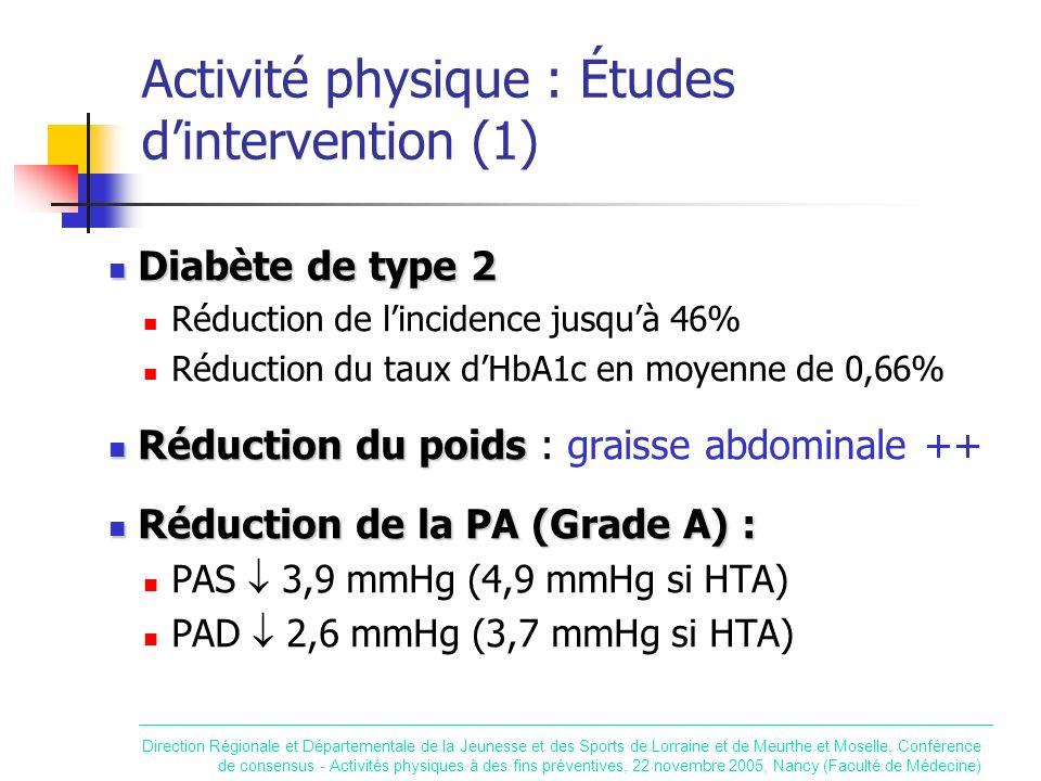 Activité physique : Études d'intervention (1)