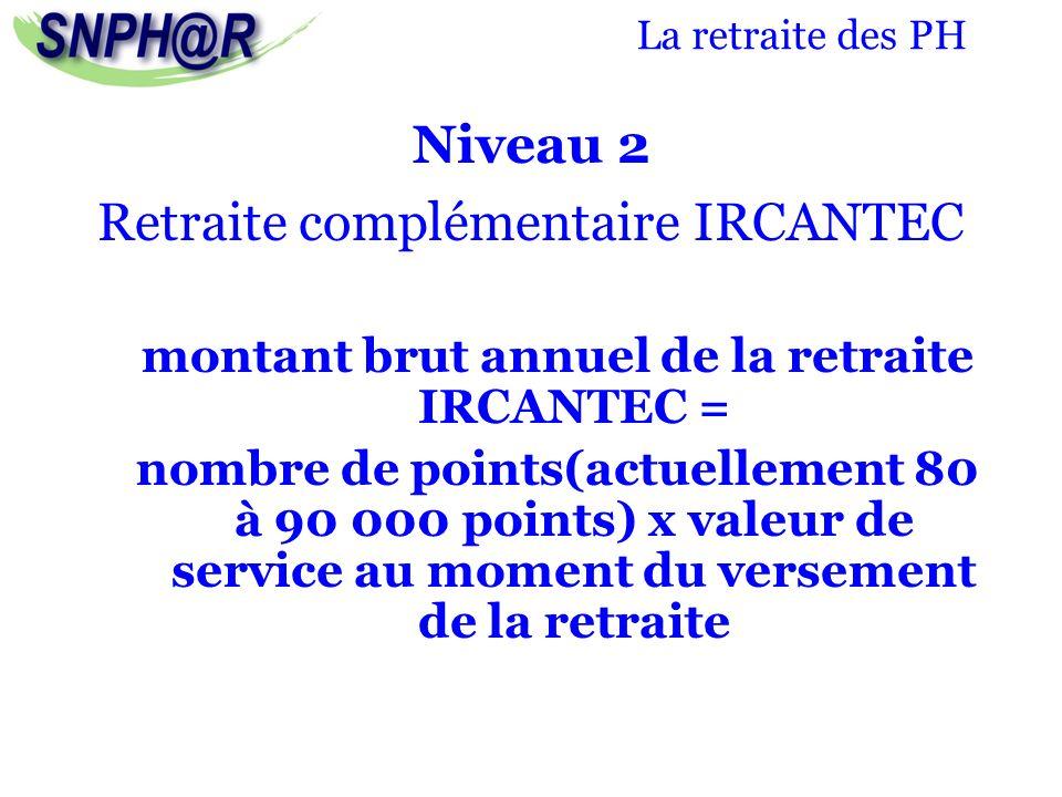 montant brut annuel de la retraite IRCANTEC =