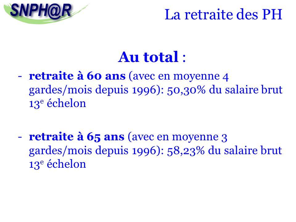 La retraite des PH Au total :