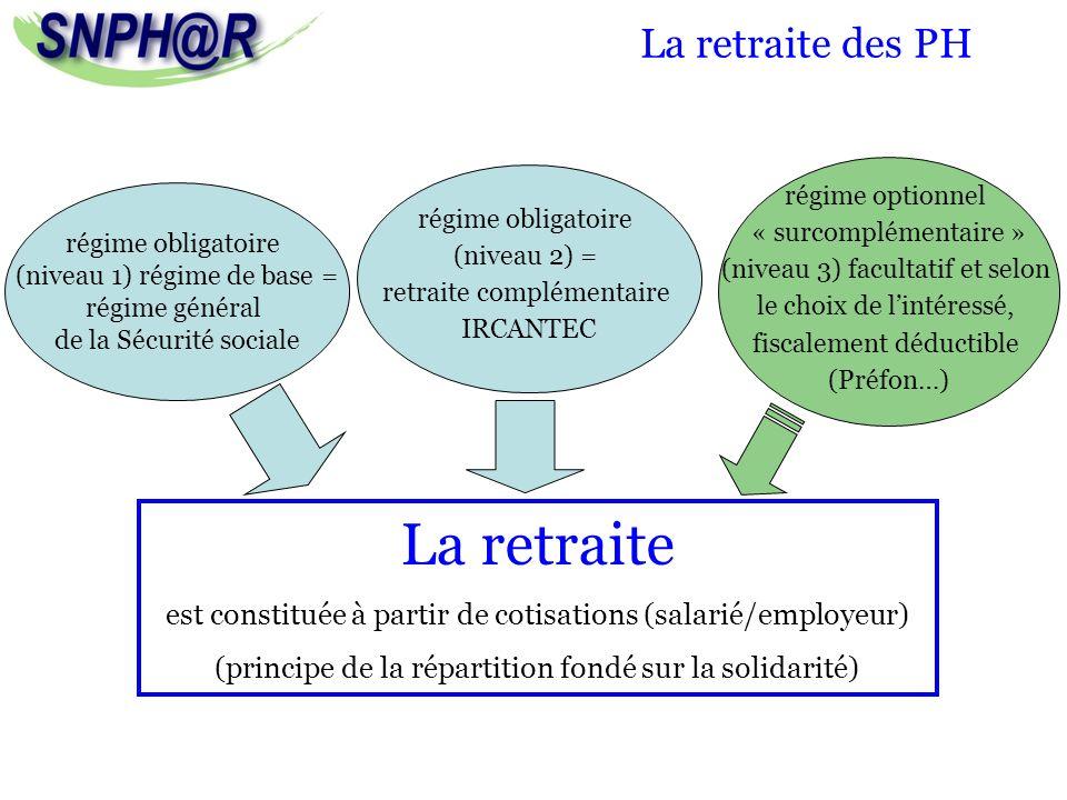 La retraite La retraite des PH