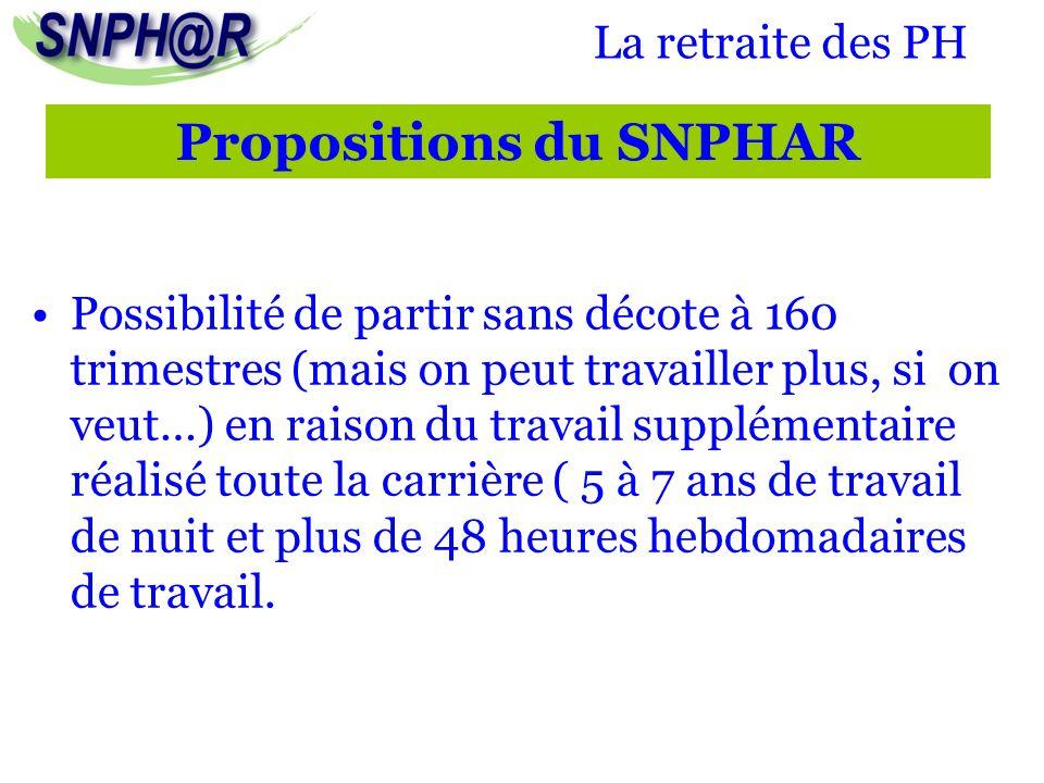 Propositions du SNPHAR
