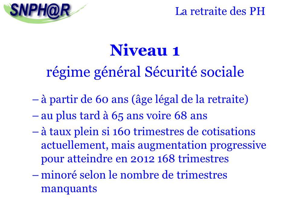 régime général Sécurité sociale