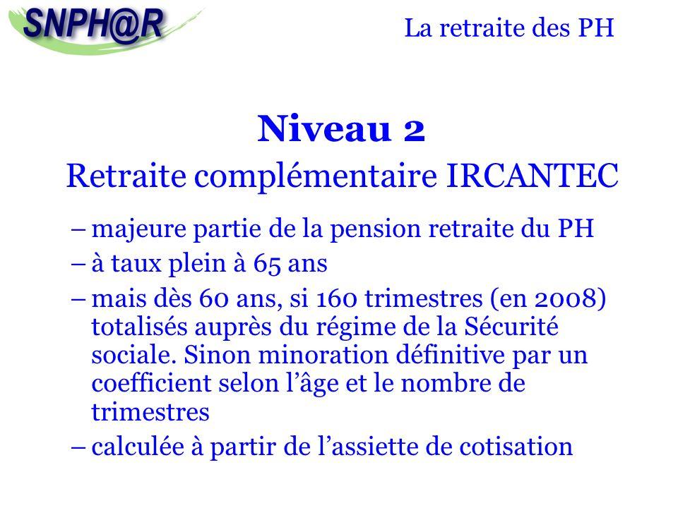 Retraite complémentaire IRCANTEC
