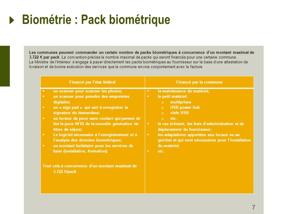 Biométrie : Pack biométrique