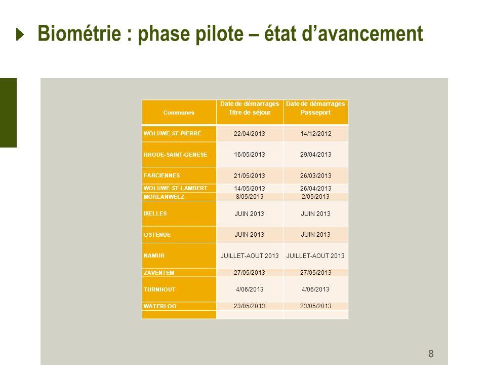 Biométrie : phase pilote – état d'avancement