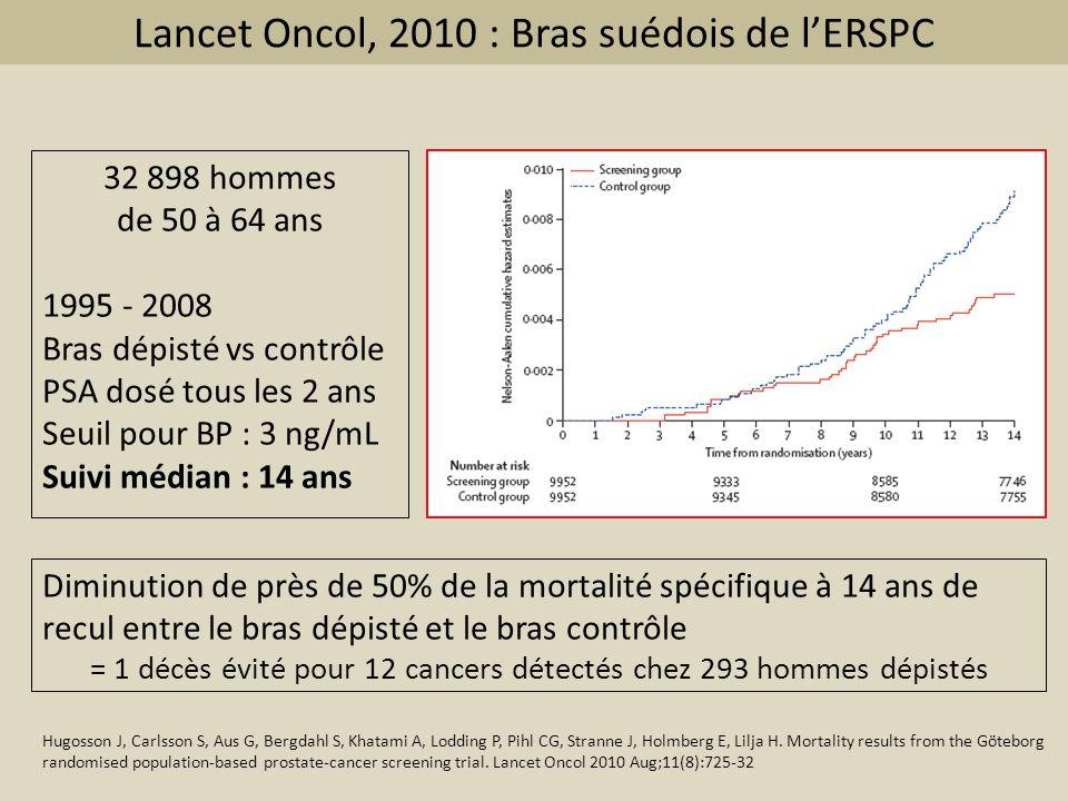 Lancet Oncol, 2010 : Bras suédois de l'ERSPC