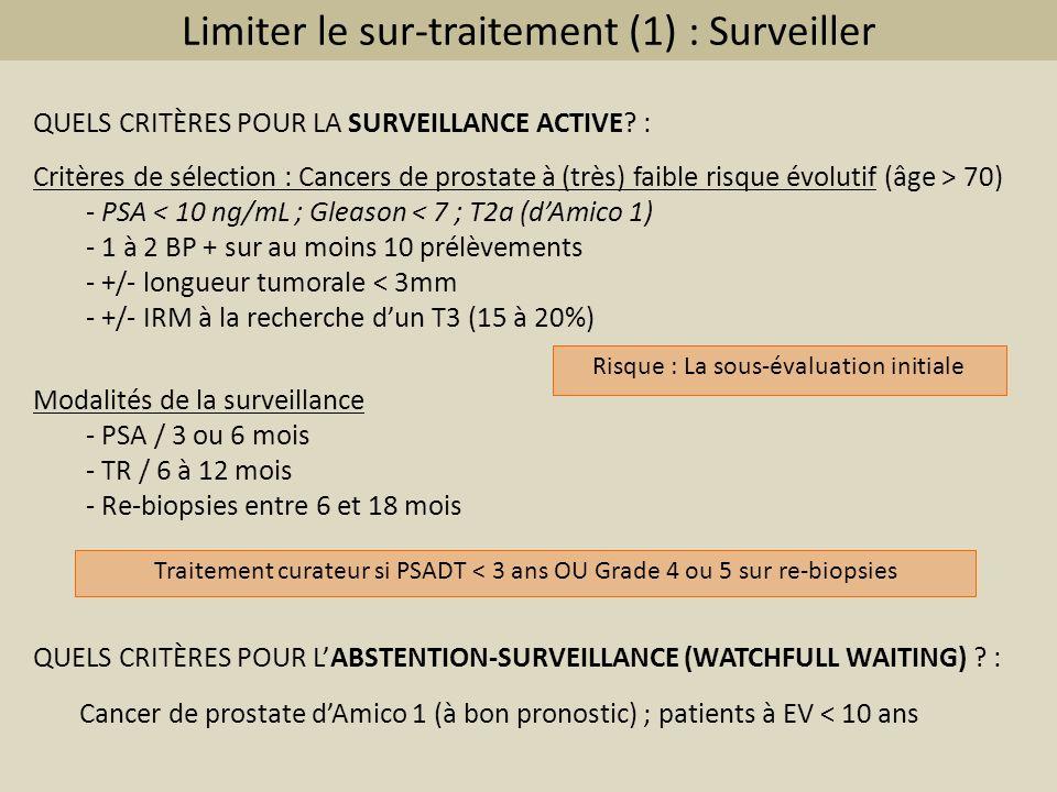 Limiter le sur-traitement (1) : Surveiller