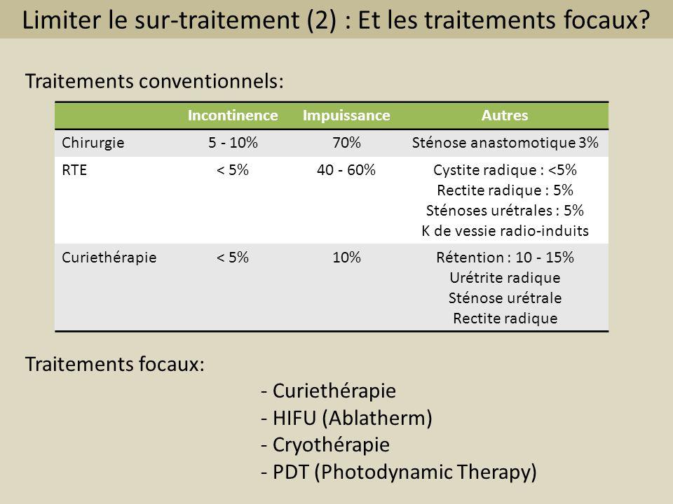 Limiter le sur-traitement (2) : Et les traitements focaux