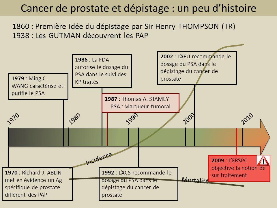 Cancer de prostate et dépistage : un peu d'histoire