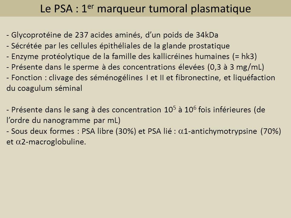 Le PSA : 1er marqueur tumoral plasmatique