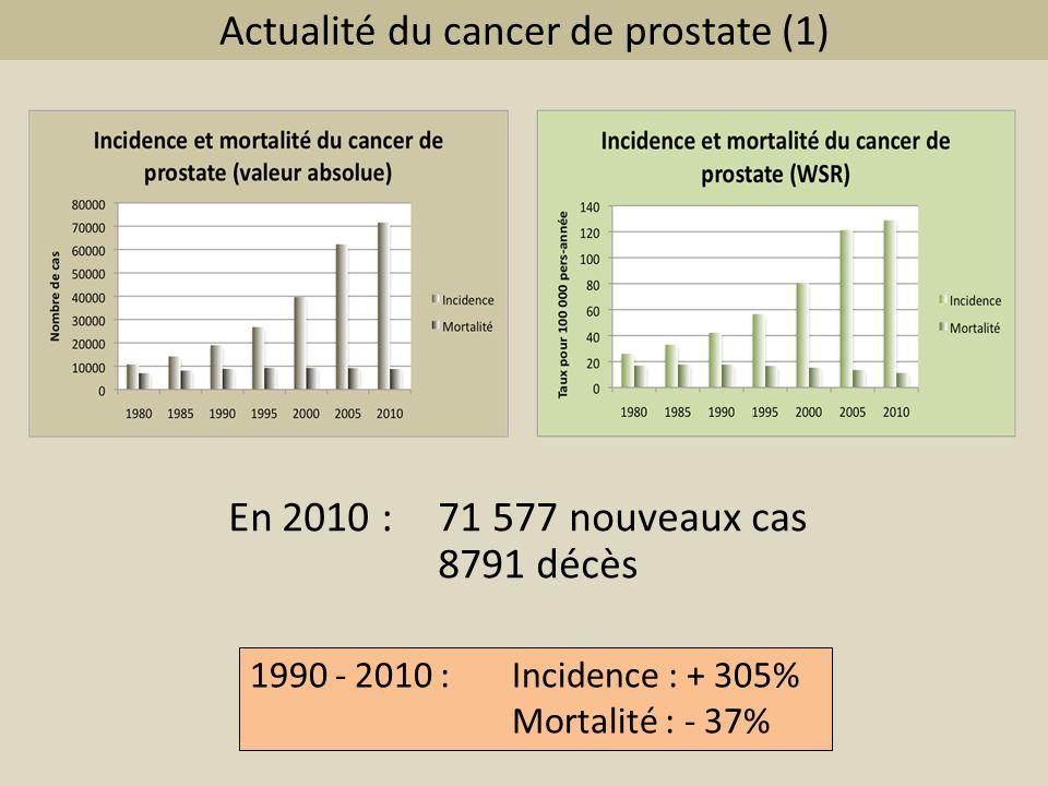 Actualité du cancer de prostate (1)