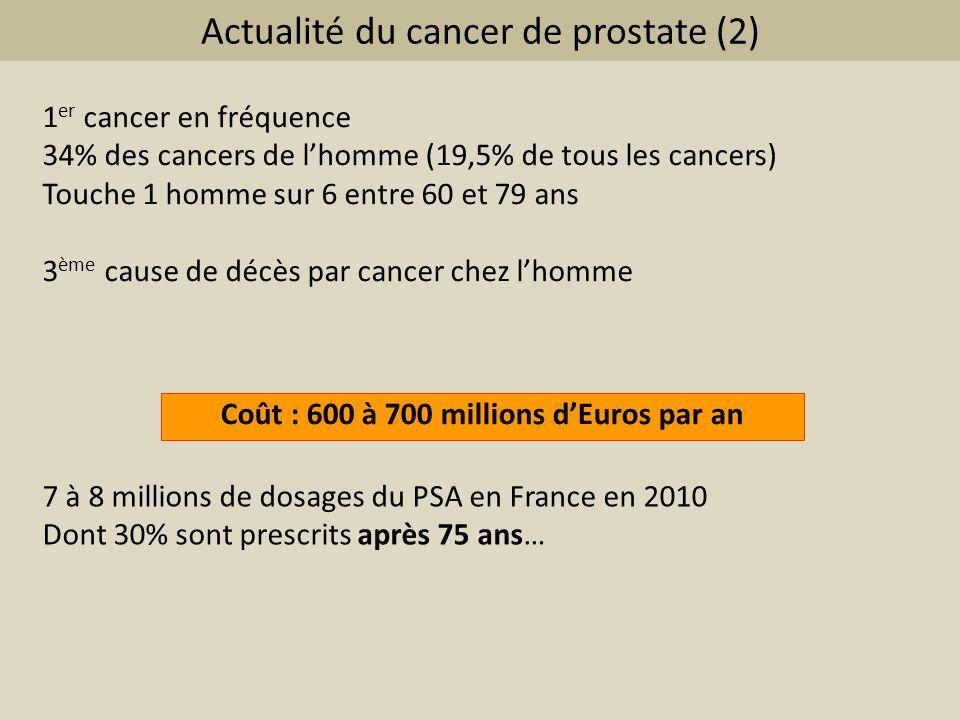 Coût : 600 à 700 millions d'Euros par an