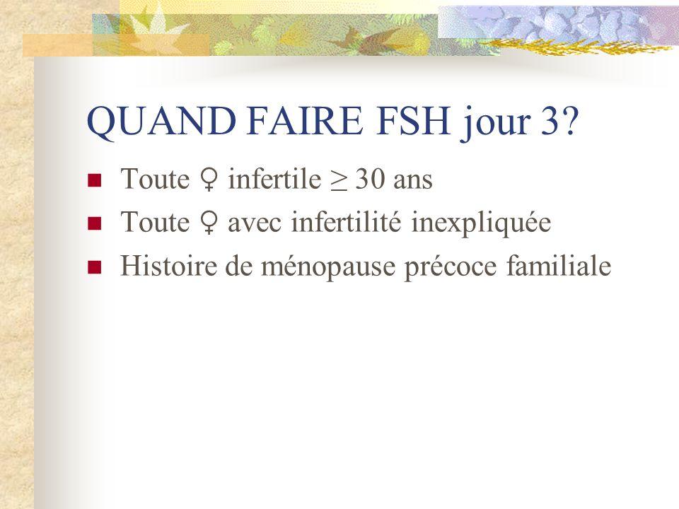 QUAND FAIRE FSH jour 3 Toute ♀ infertile ≥ 30 ans