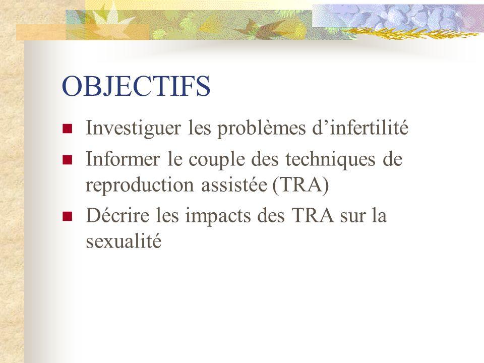 OBJECTIFS Investiguer les problèmes d'infertilité