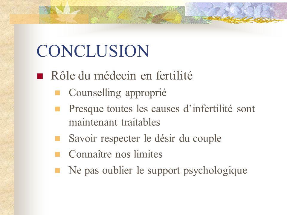 CONCLUSION Rôle du médecin en fertilité Counselling approprié