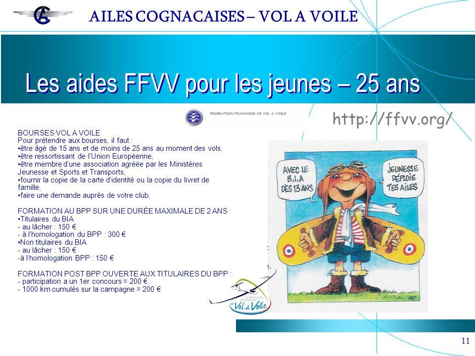Les aides FFVV pour les jeunes – 25 ans
