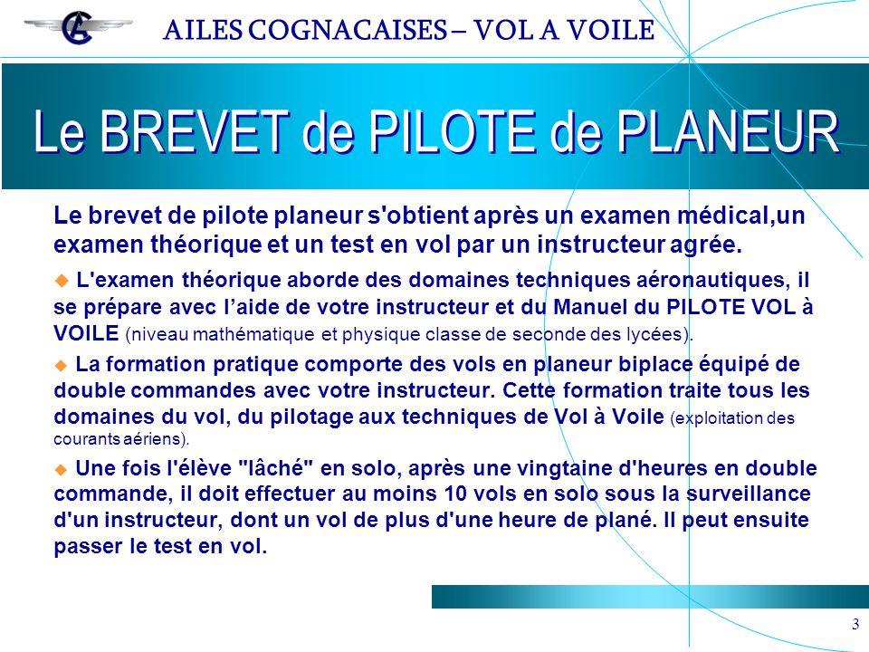 Le BREVET de PILOTE de PLANEUR