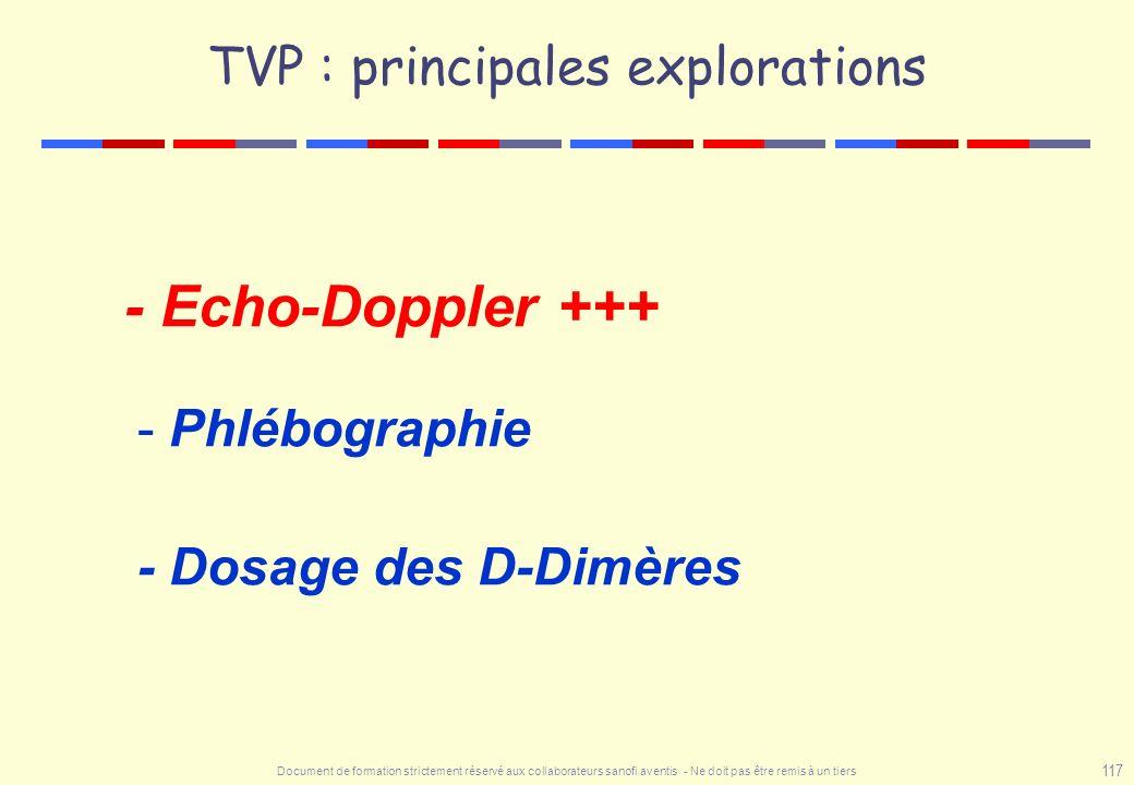 TVP : principales explorations