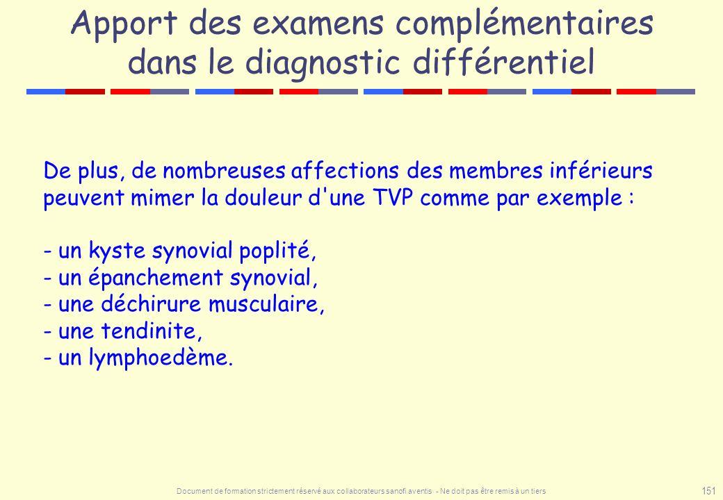 Apport des examens complémentaires dans le diagnostic différentiel