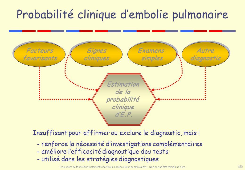Probabilité clinique d'embolie pulmonaire