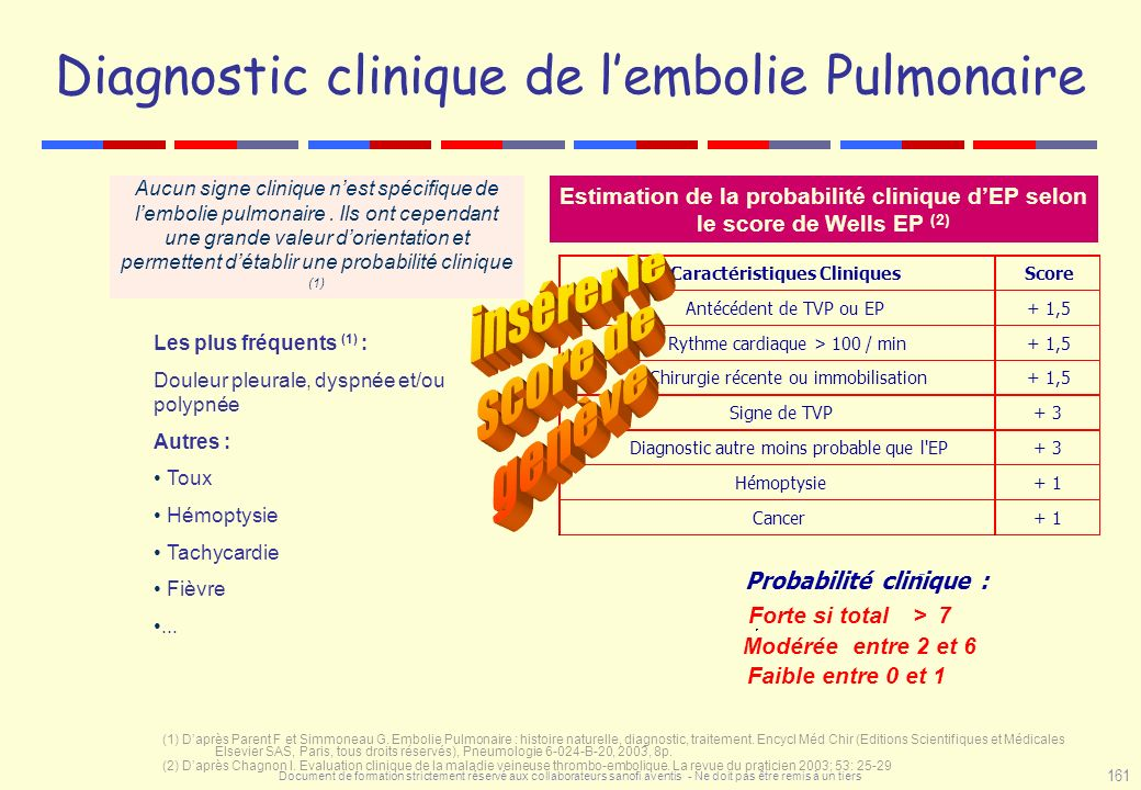 Diagnostic clinique de l'embolie Pulmonaire