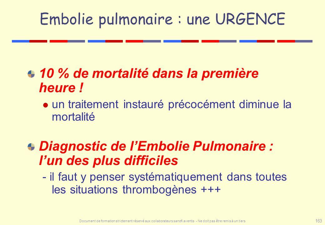 Embolie pulmonaire : une URGENCE