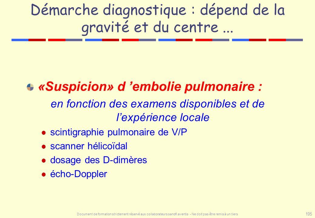 Démarche diagnostique : dépend de la gravité et du centre ...
