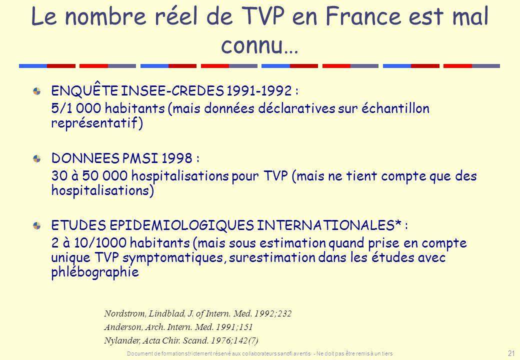 Le nombre réel de TVP en France est mal connu…