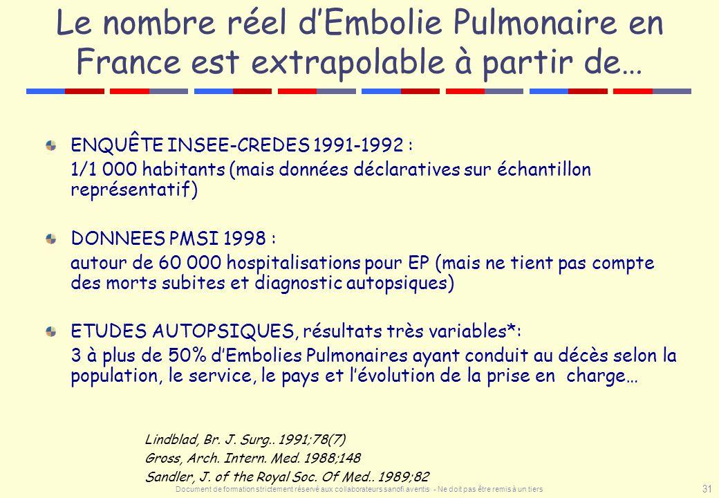 Le nombre réel d'Embolie Pulmonaire en France est extrapolable à partir de…