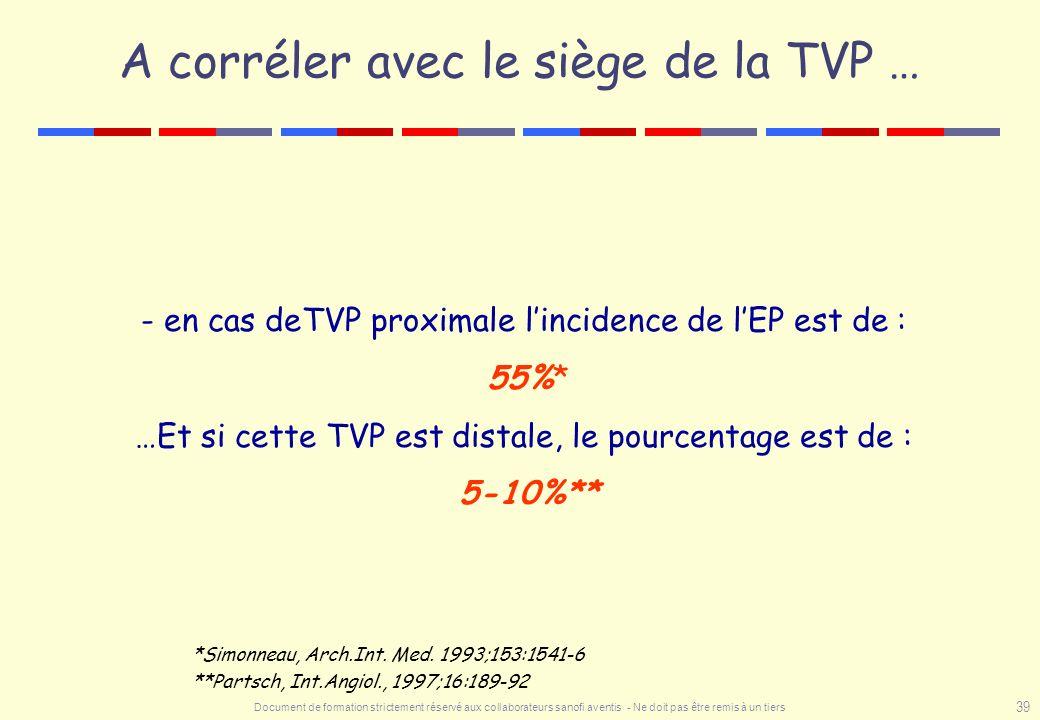 A corréler avec le siège de la TVP …
