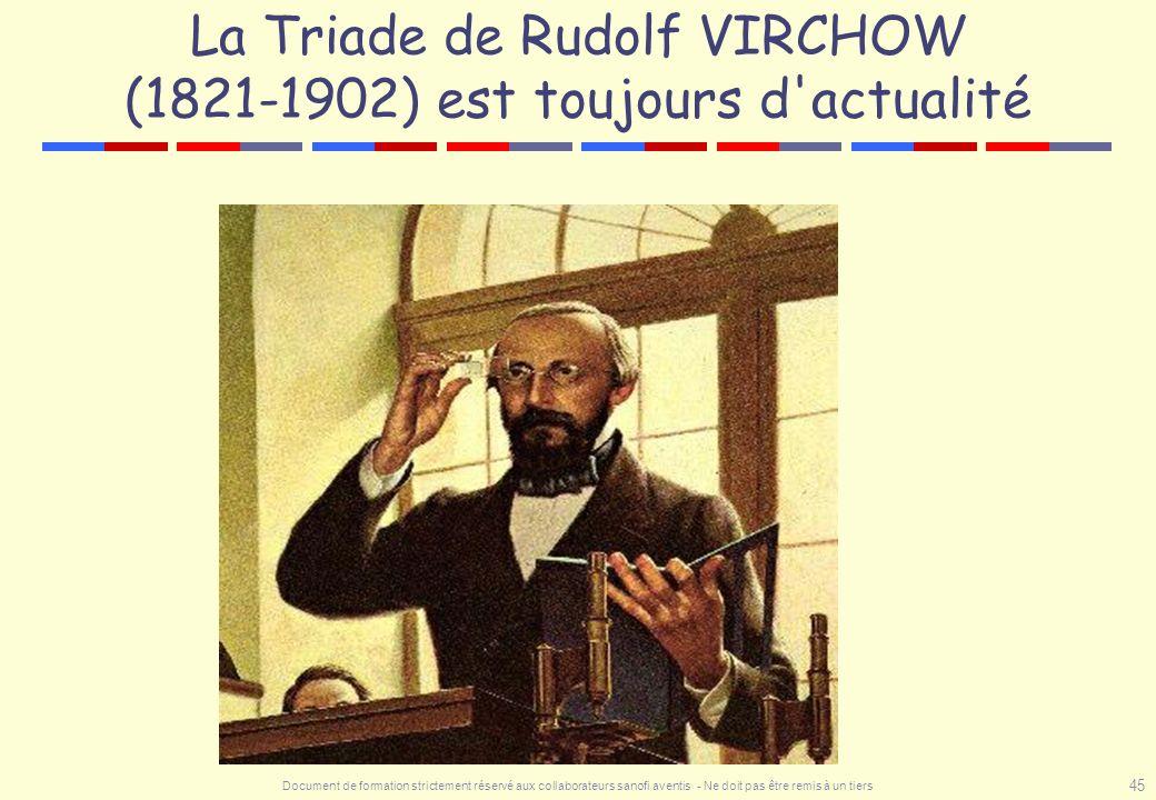 La Triade de Rudolf VIRCHOW (1821-1902) est toujours d actualité