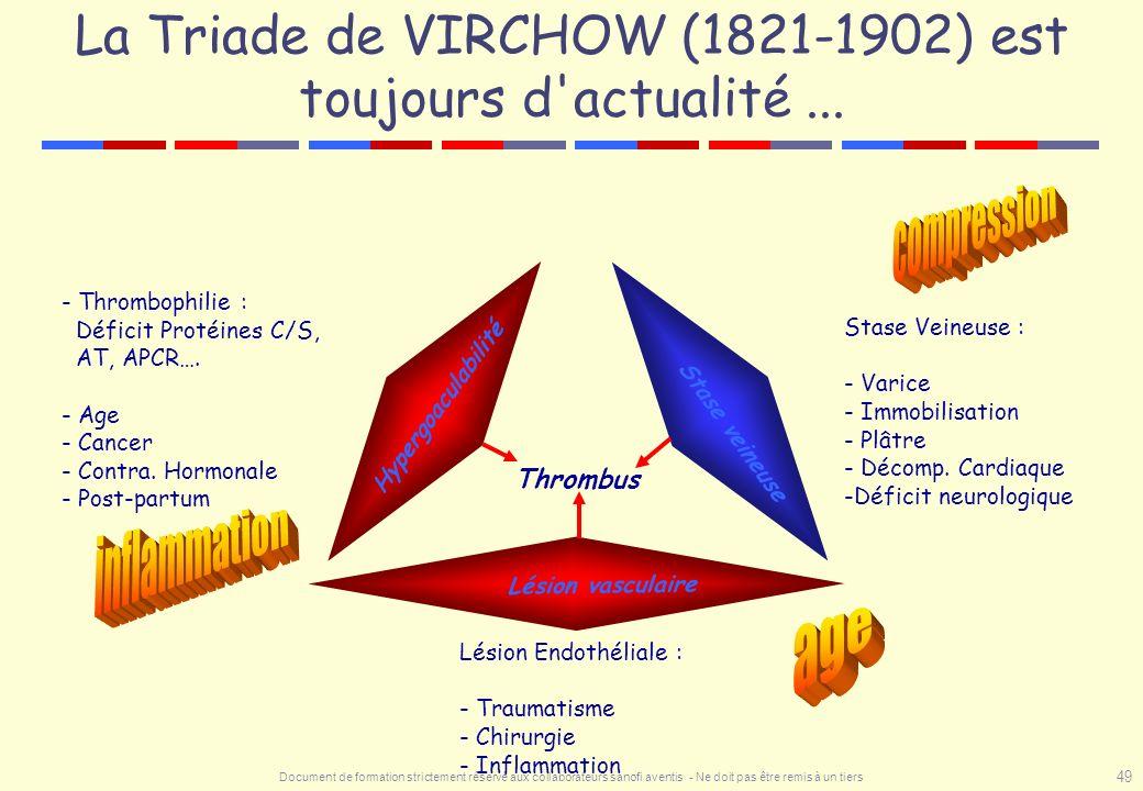 La Triade de VIRCHOW (1821-1902) est toujours d actualité ...