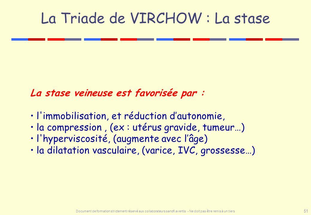 La Triade de VIRCHOW : La stase