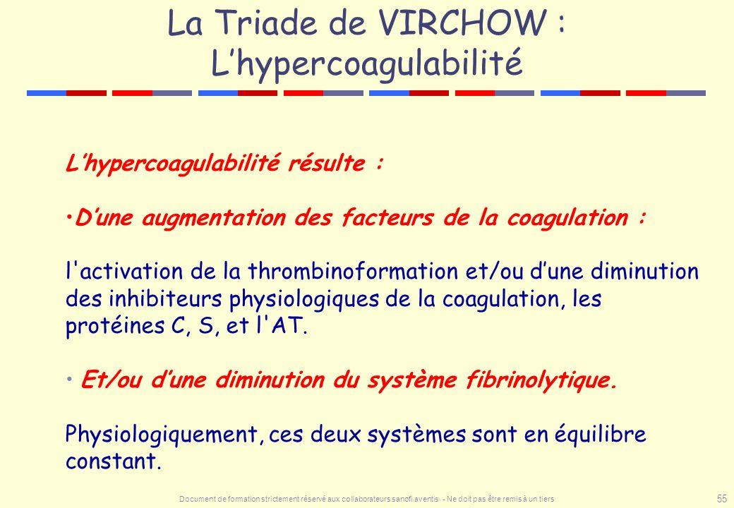 La Triade de VIRCHOW : L'hypercoagulabilité
