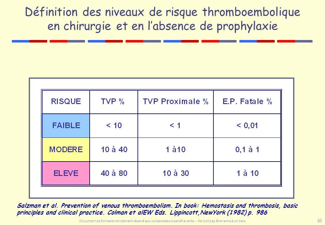 Définition des niveaux de risque thromboembolique en chirurgie et en l'absence de prophylaxie