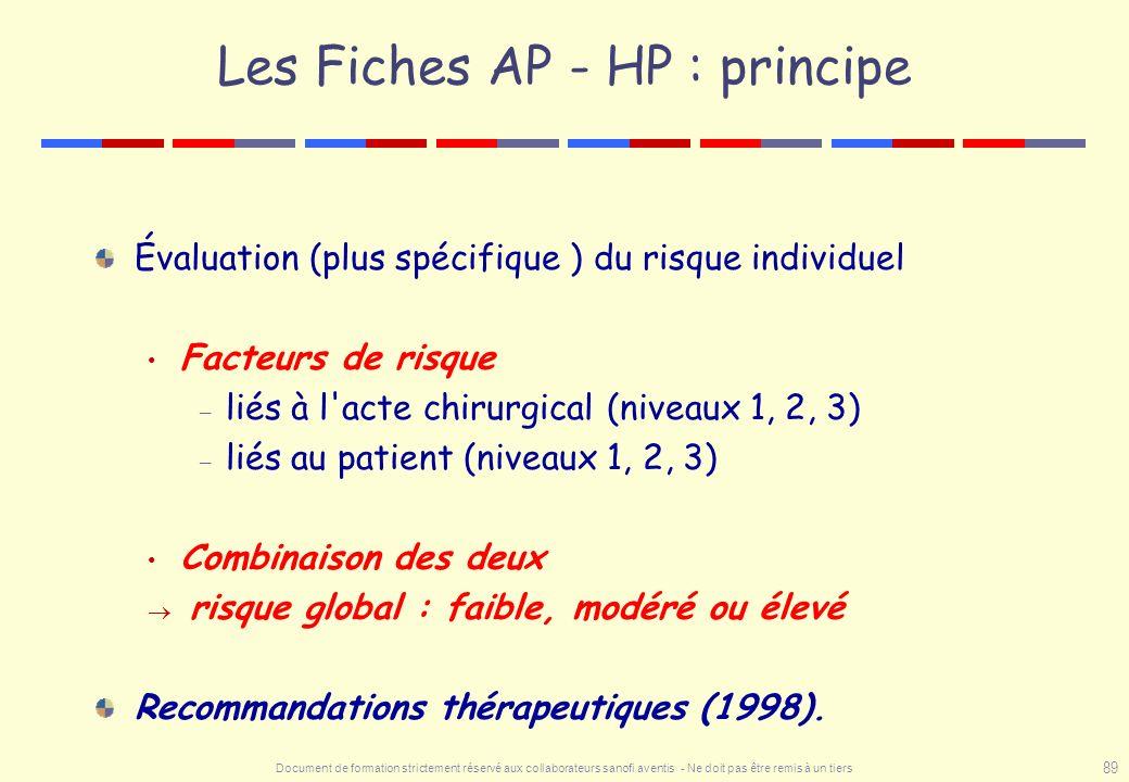 Les Fiches AP - HP : principe